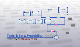 Copy of Topic 4: Set & Probability