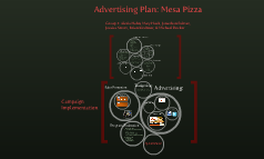 Advertising Plan: Mesa Pizza