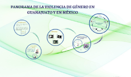 PANORAMA DE LA VIOLENCIA DE GÉNERO EN EL