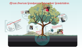 Grandparenthood