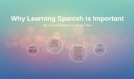 Why Learning Spanish is Important