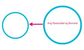 Ang Elastisidad ng Demand