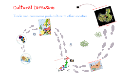 Copy of Cultural Diffusion