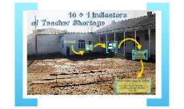 Copy of Copy of 10 + 1 Indicators of Teacher Shortage