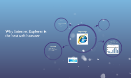 Why Internet Explorer is the best web browser