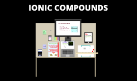 Copy of Ionic Compounds