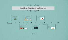 Resident Assistant: Melissa Ma