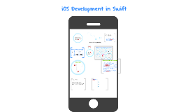 iOS Development in Swift