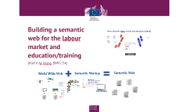 Semantic Web LM + EDU