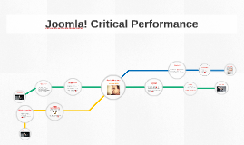 Joomla! Critical Performance