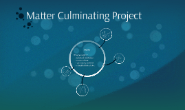 Matter Culminating Project