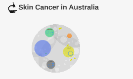 Skin Cancer in Australia
