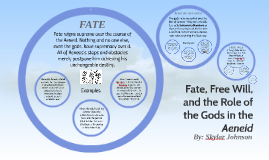 Copy of Fate vs. Free Will in the Aeneid