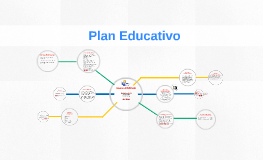 Plan Educativo