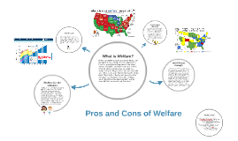 pros and cons on corporate welfare Corporate welfare is a term that analogizes corporate subsidies to welfare payments for the poor the term is often used to describe a government's bestowal of money grants, tax breaks, or other special favorable treatment on corporations or selected corporations, and implies that corporations are much less needy of such treatment than the poor.
