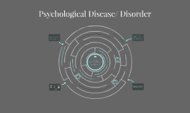Psychological Disease/Disorder