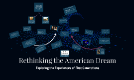 Rethinking the American Dream