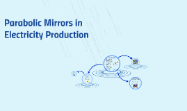 Parabolic Mirrors in Electricity Production