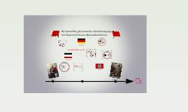Die Entwicklung der deutschen Arbeiterbewegung vom Kaiserreich bis zum Nationalsozialismus