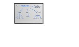 Copy of  Pronatec empreendedor - versão MEC 2