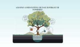 Copy of CUADRO COMPARATIVO DE DOS MODELOS DE GOBIERNO
