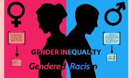 Gendered Racism