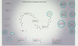 Copy of Teoría y modelos de Administración Educativa