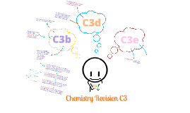 C3 Chemistry Revision