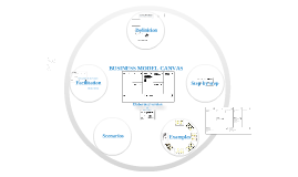 Copy of Business Model Canvas (online)