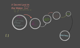 the secret lost in the water A secret lost in the water by: sophia,benjamin, winnie and michelle author's background roch carrier was born on 13, may 1937 in sainte-justin -de -dorchester quebec.