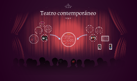 Teatro contemporáneo