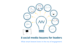 8 social media lessons for leaders