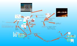 Copy of Yr 12 Physics