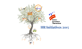 HR Initiatives 2015