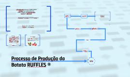 Copy of Processo de Produção da Batata RUFFLES ®