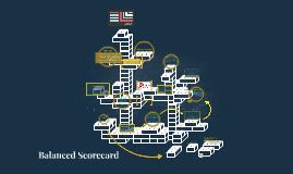 Copia de Balance Scorecard