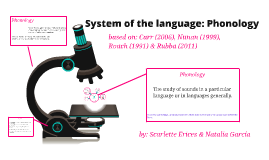 System of the language: Phonology