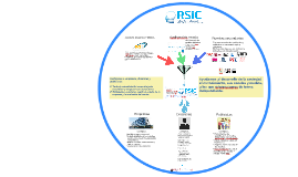 Presentación de la RSIC Estudio General de Internet