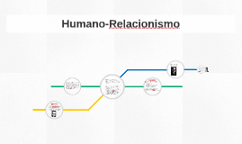 Humano-Relacionismo