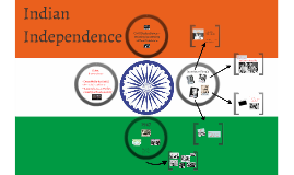 Indian Independence