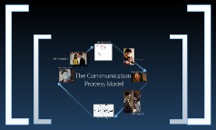 The Communication Process Model