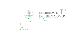 Economía bien común - MUGSA