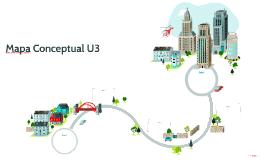 Mapa Conceptual U3