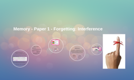 Memory - Paper 1 - Forgetting: Interference