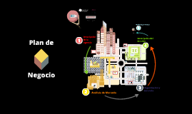 Copy of Plan de Negocio - Agencia Publicidad Digital