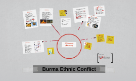 Burma Ethnic Conflict