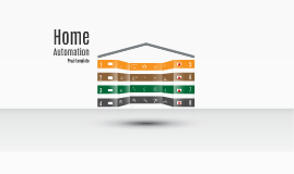 Prezi template Home automation