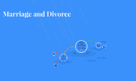 Copy of Marriage and Divorce