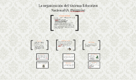 Copy of la organización del sistema educativo nacional
