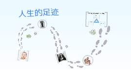 Copy of Copy of 香港 内地 退休策划市场对比报告 by第四组 非常6+1